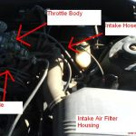 How to clean the throttle body