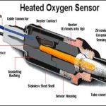 The O2 Sensor